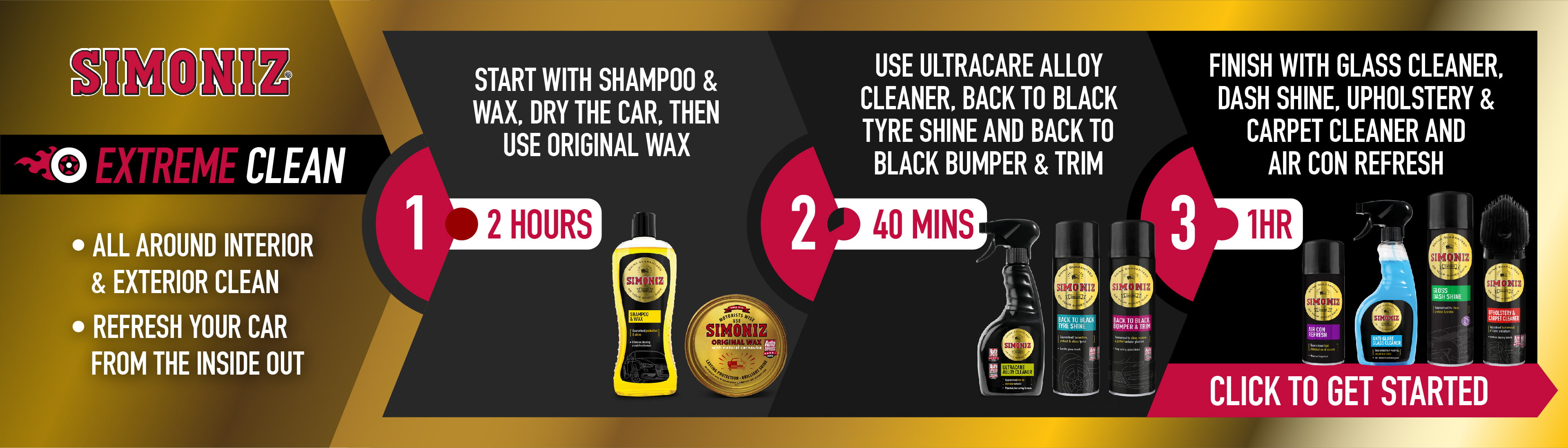 Simoniz Extreme Clean Guide