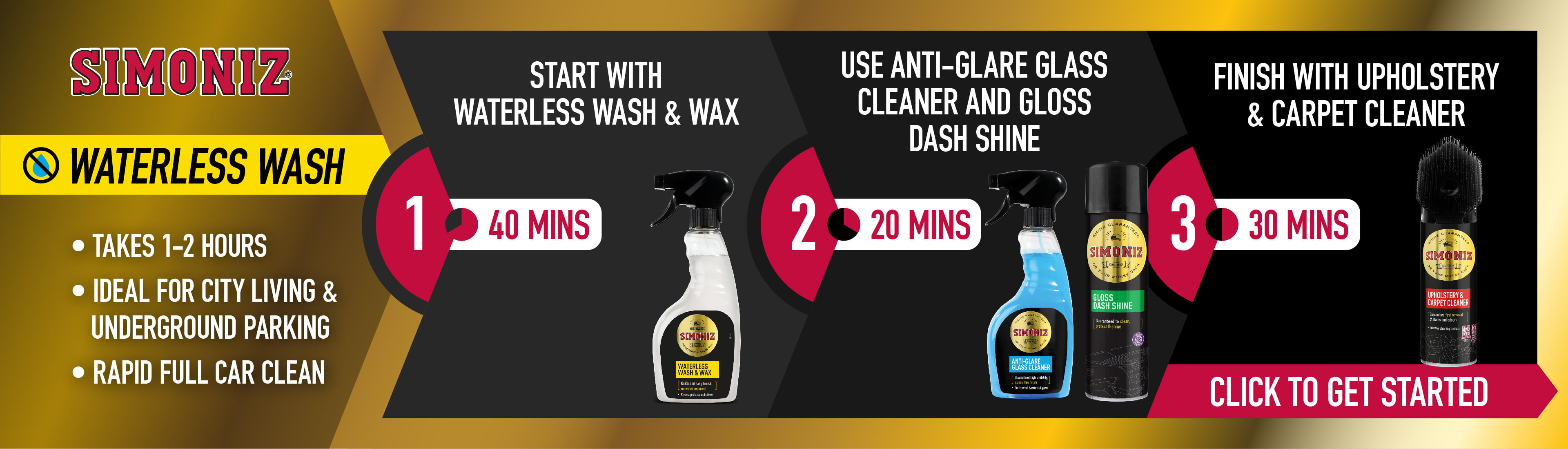 Simoniz Waterless Wash Guide