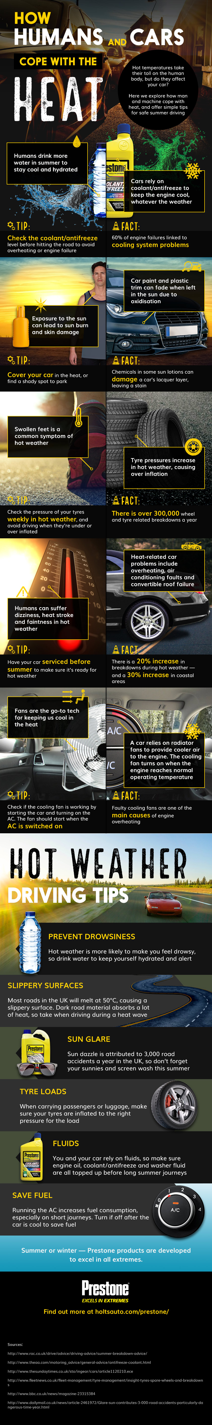 humans and cars infographic
