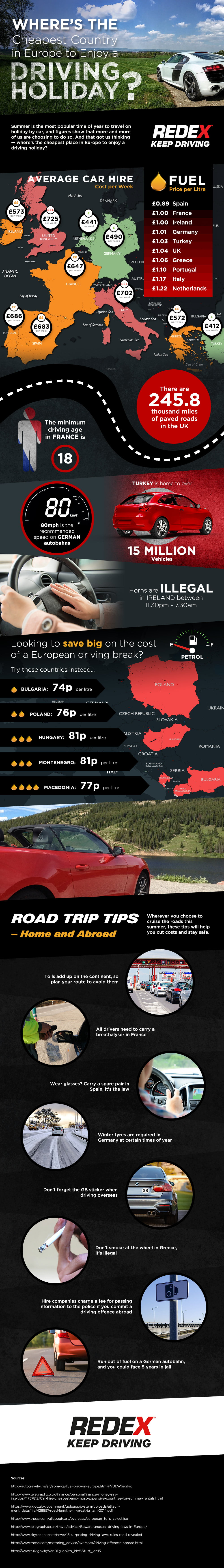 infographic driving holiday